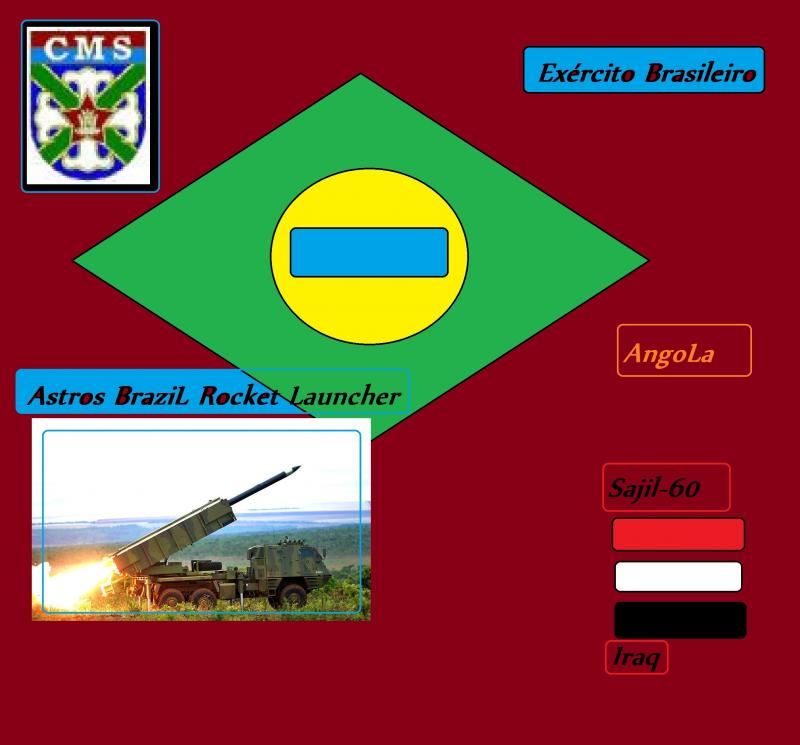BraziL exercito Armee Astros rocket Launcher Iraq sahil 60 Angola as weLL 786541
