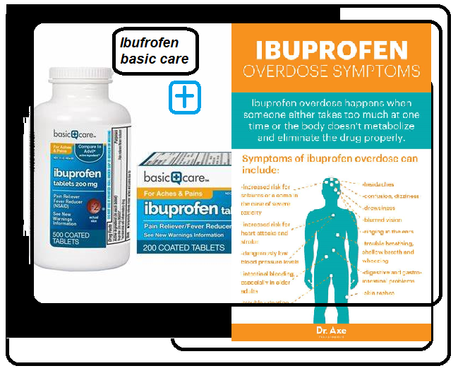 Ibuprofen basic care, overdose symptoms as weLL