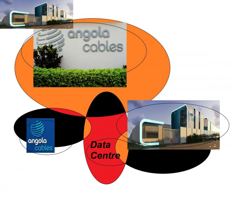 angola cables data centre 5